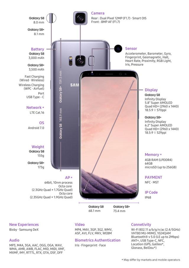 Galaxy S8 Galaxy S8 +