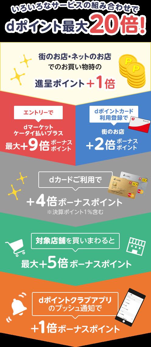 夏のスーパァ~チャンス第2弾