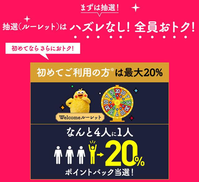 Amazondポイント最大20%ポイントバックキャンペーン