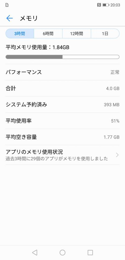 Huawei P20 メモリー